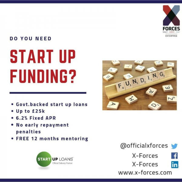 Start up funding informational poster.